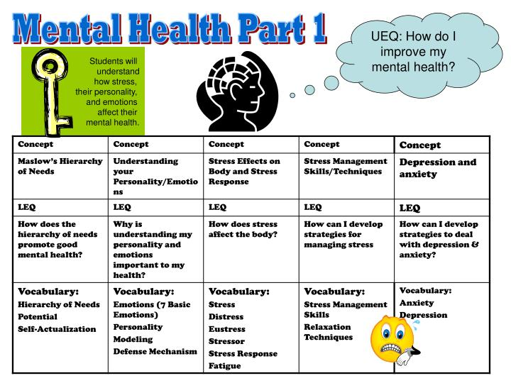 Mental Health Part 1