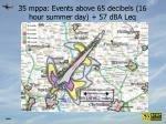 35 mppa events above 65 decibels 16 hour summer day 57 dba leq