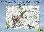 35 mppa events above 65 decibels 16 hour summer day