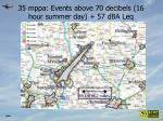 35 mppa events above 70 decibels 16 hour summer day 57 dba leq