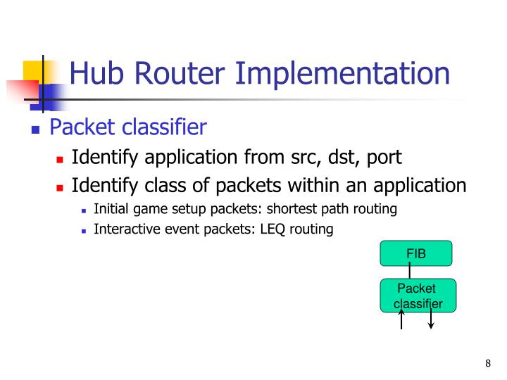 Hub Router Implementation