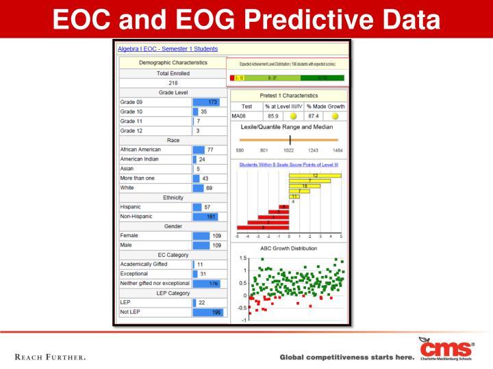 EOC and EOG Predictive Data