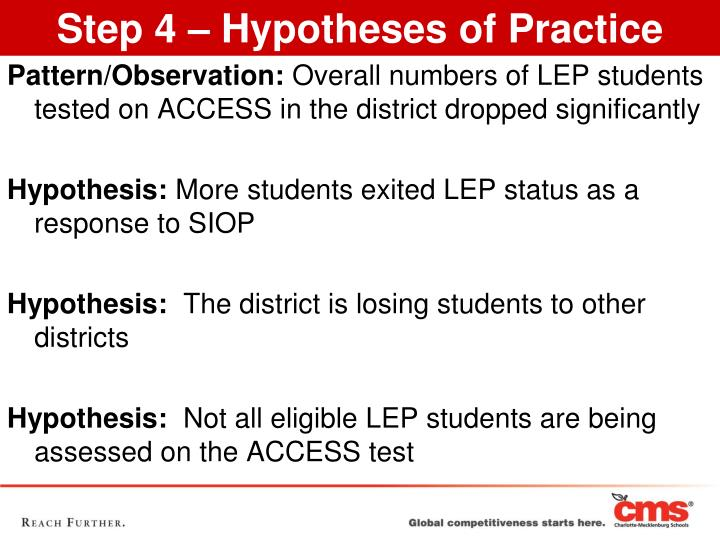 Step 4 – Hypotheses of Practice