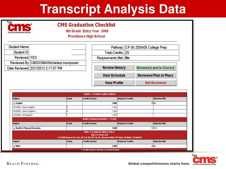 Transcript Analysis Data