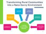 transforming rural communities into a nano savvy environment