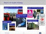 mayor s air quality strategy