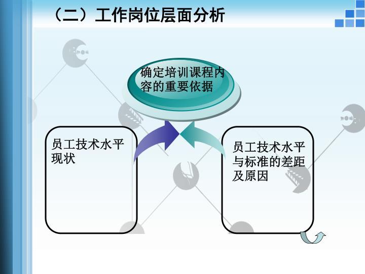 (二)工作岗位层面分析