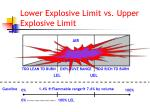 lower explosive limit vs upper explosive limit3
