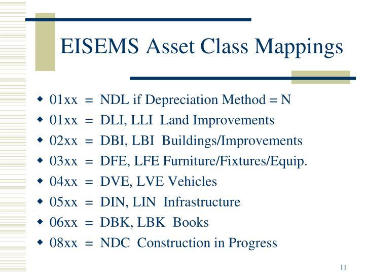 EISEMS Asset Class Mappings
