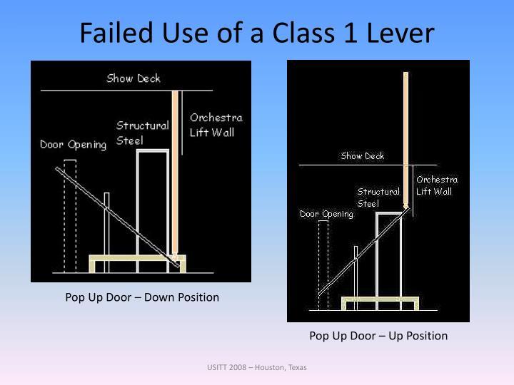 Failed Use of a Class 1 Lever