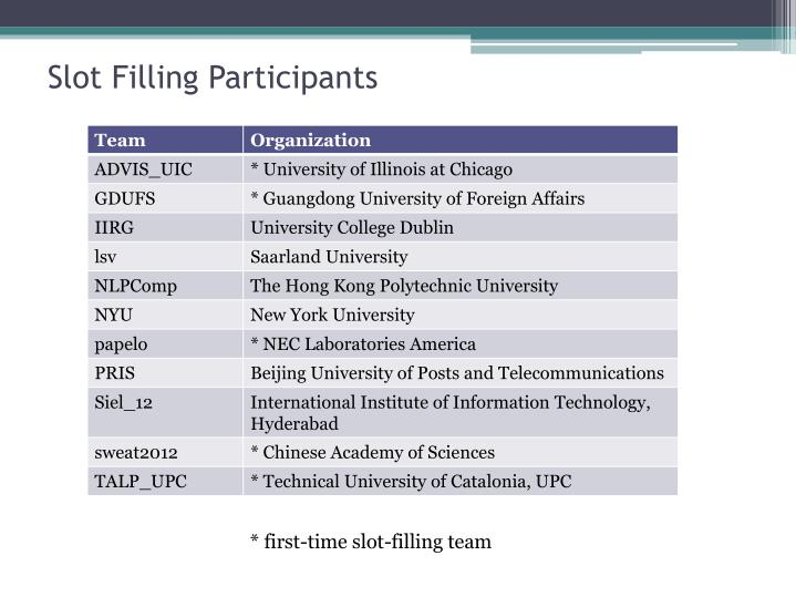 Slot Filling Participants