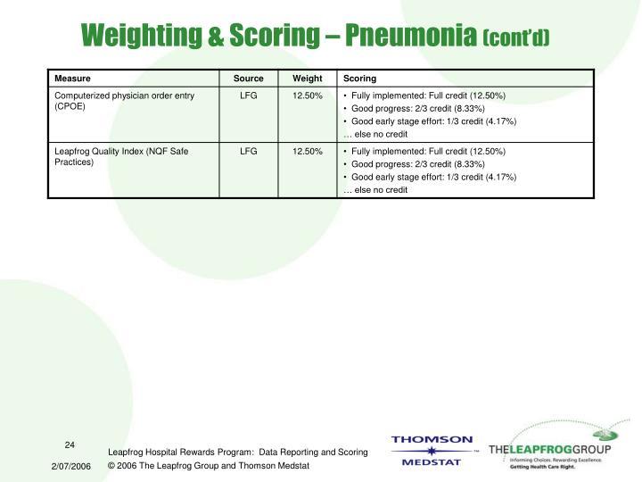 Weighting & Scoring – Pneumonia