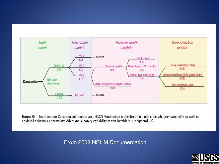 From 2008 NSHM Documentation