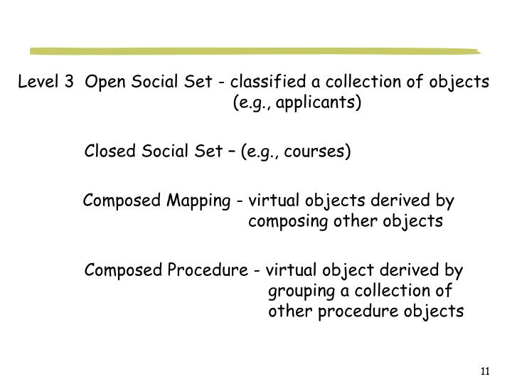 Level 3  Open Social Set - classified a collection of objects 				  (e.g., applicants)