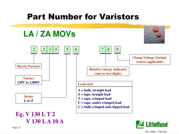 Part Number for Varistors
