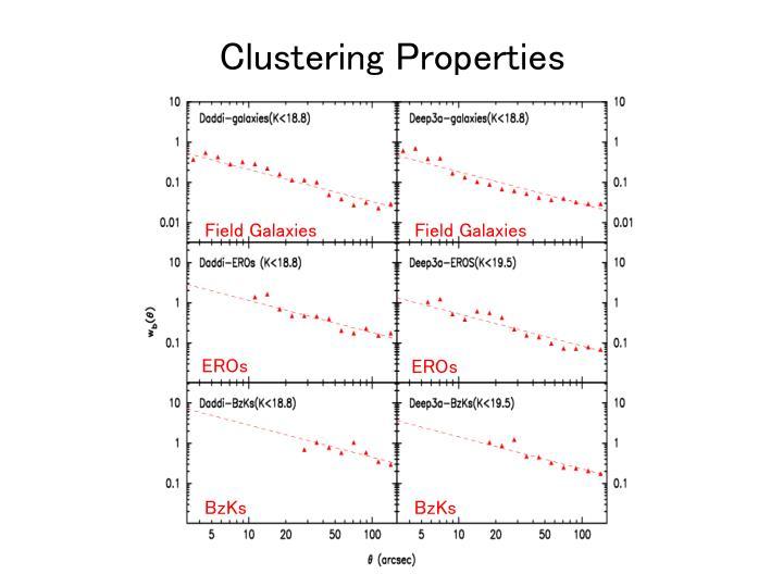 Clustering Properties