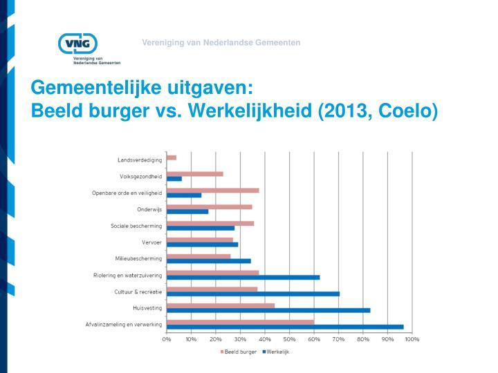 Gemeentelijke uitgaven beeld burger vs werkelijkheid 2013 coelo