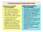 comparazione internazionale1