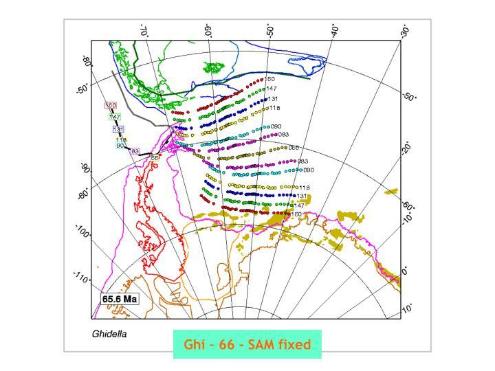 Ghi – 66 - SAM fixed