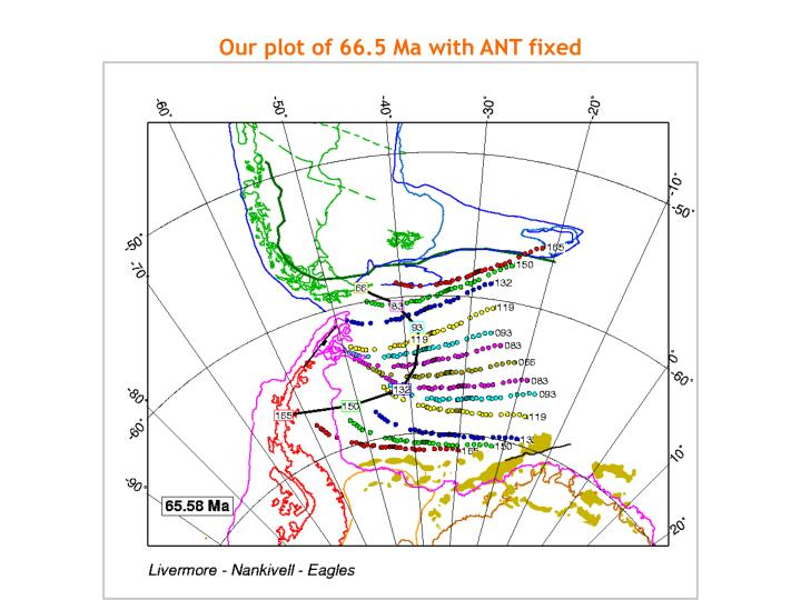 Our plot of 66.5 Ma with ANT fixed