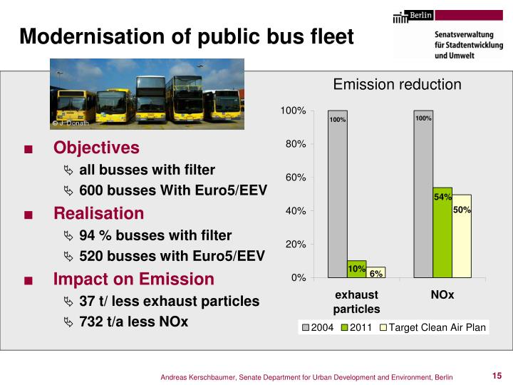 Modernisation of public bus fleet