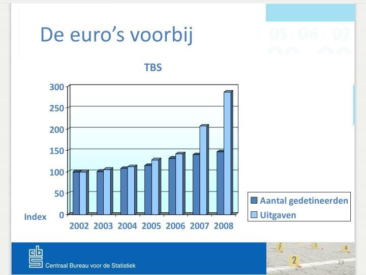 De euro's voorbij