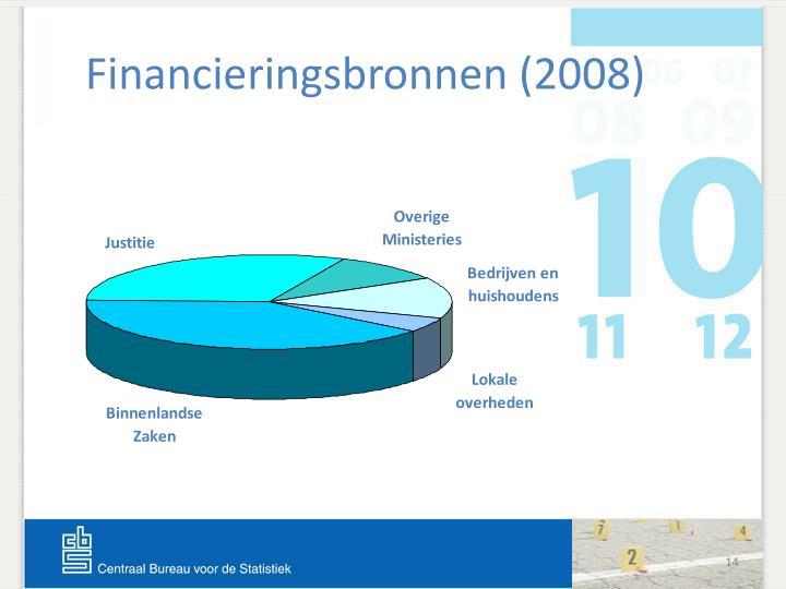 Financieringsbronnen (2008)