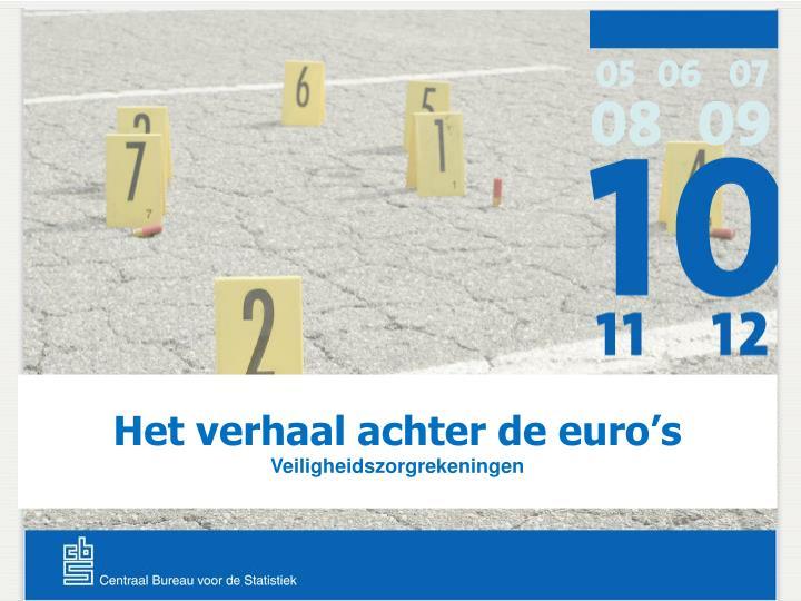 Het verhaal achter de euro's