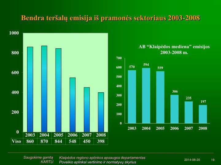 Bendra teršalų emisija iš pramonės sektoriaus 2003-2008