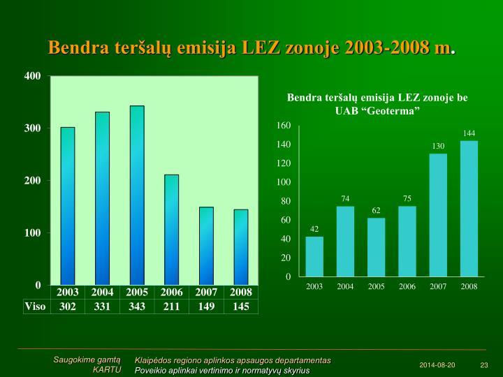 Bendra teršalų emisija LEZ zonoje 2003-2008 m