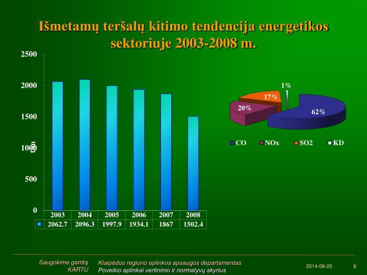 Išmetamų teršalų kitimo tendencija energetikos sektoriuje 2003-2008 m.