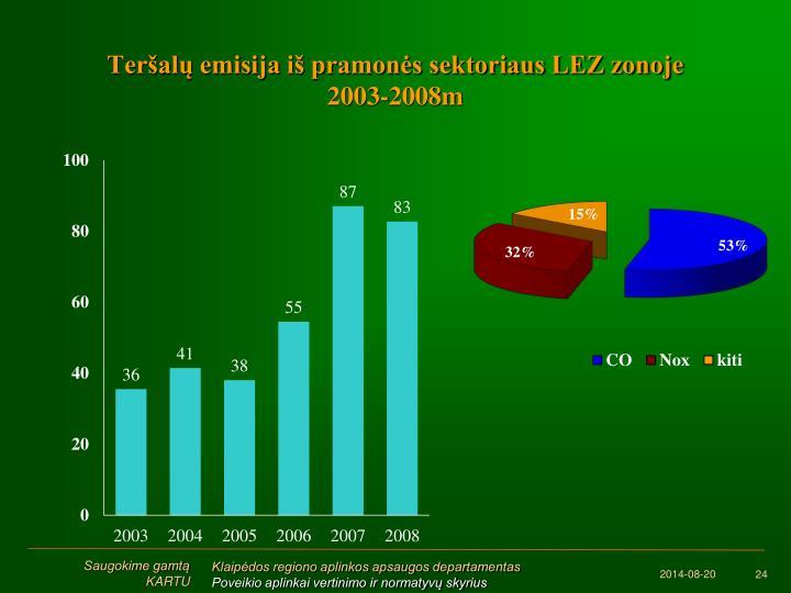 Teršalų emisija iš pramonės sektoriaus LEZ zonoje