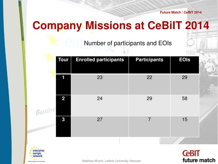 Company Missions at CeBiIT 2014