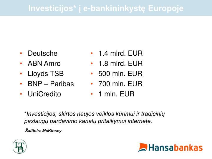 Investicijos* į e-bankininkystę Europoje