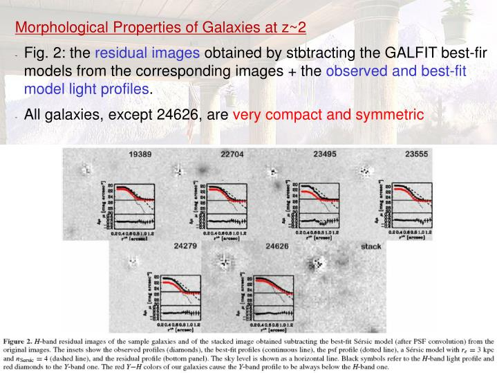 Morphological Properties of Galaxies at z~2