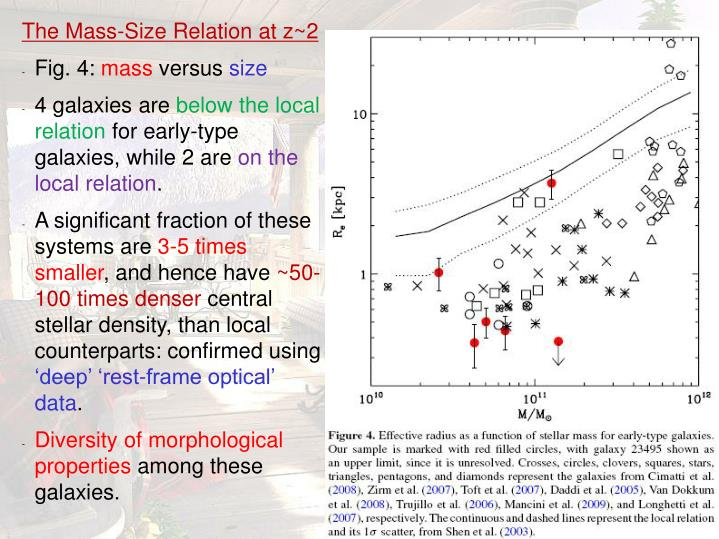 The Mass-Size Relation at z~2