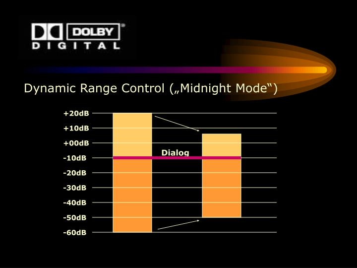 "Dynamic Range Control (""Midnight Mode"")"