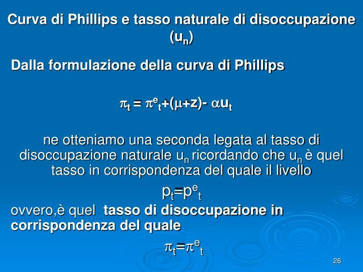 Curva di Phillips e tasso naturale di disoccupazione (u
