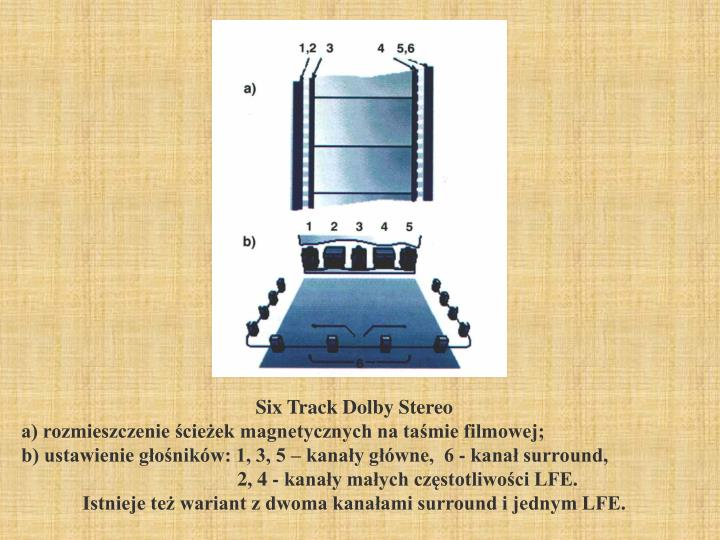 Six Track Dolby Stereo