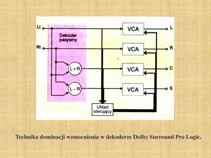 Technika dominacji wzmocnienia w dekoderze Dolby Surround Pro Logic.