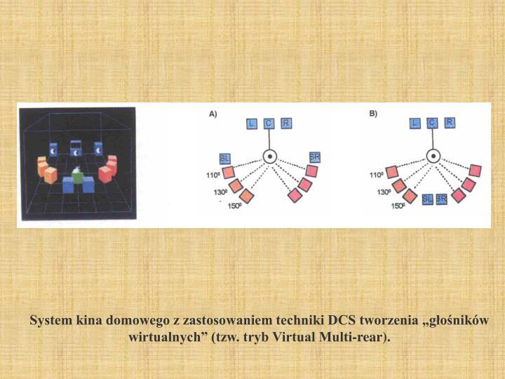 """System kina domowego z zastosowaniem techniki DCS tworzenia """"głośników wirtualnych"""" (tzw. tryb Virtual Multi-rear)."""
