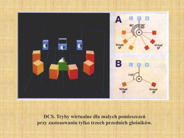 DCS. Tryby wirtualne dla małych pomieszczeń