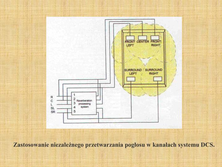 Zastosowanie niezależnego przetwarzania pogłosu w kanałach systemu DCS.