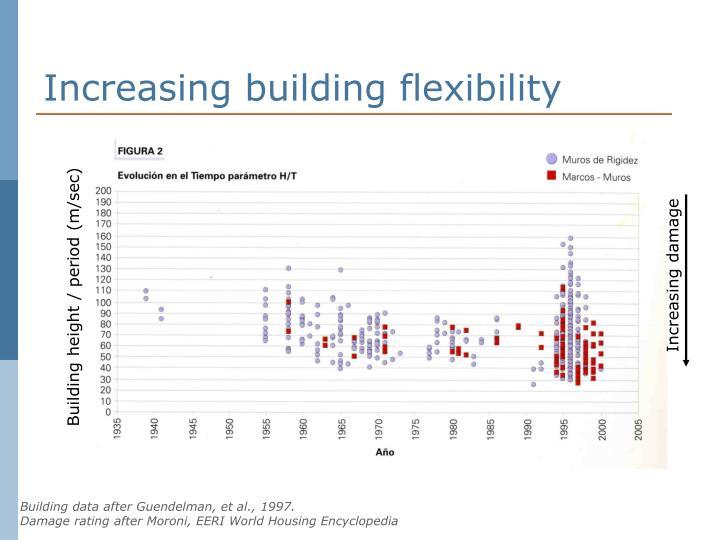 Increasing building flexibility