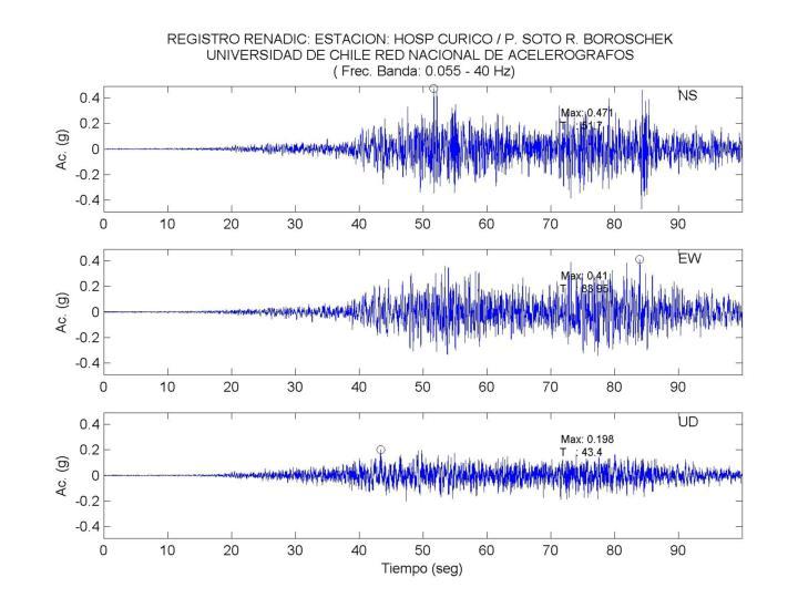 27 february 2010 offshore maule chile earthquake