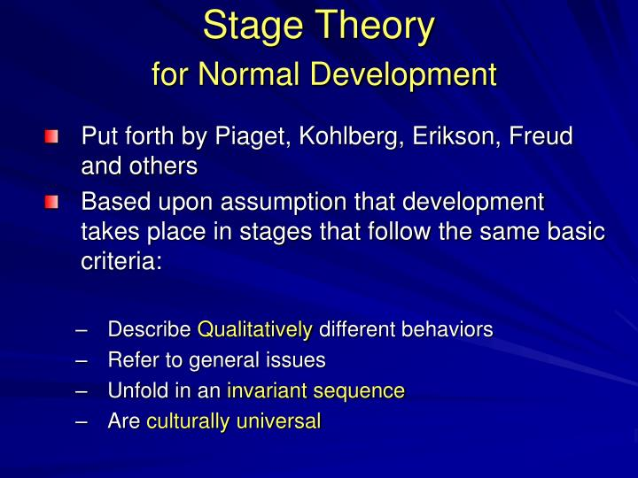 Put forth by Piaget, Kohlberg, Erikson, Freud and others