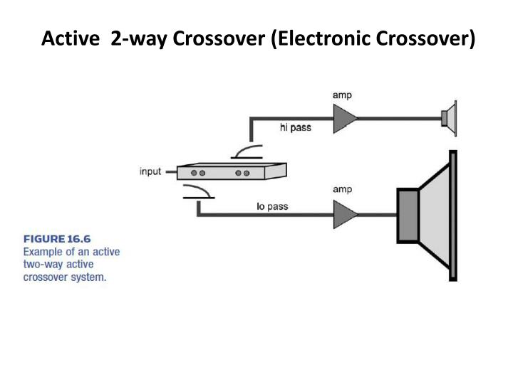 Active  2-way Crossover (Electronic Crossover)