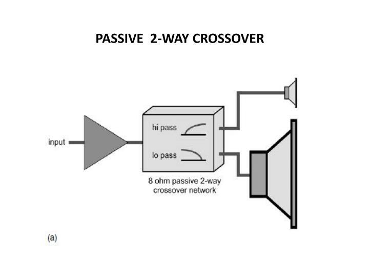 PASSIVE  2-WAY CROSSOVER