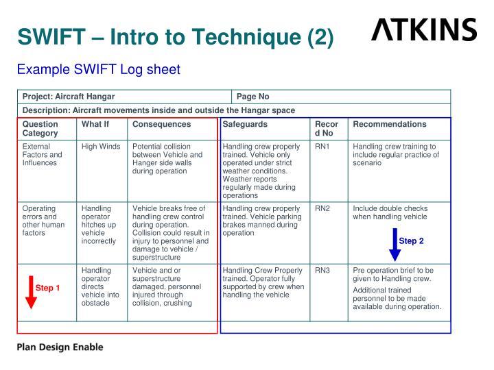 SWIFT – Intro to Technique (2)
