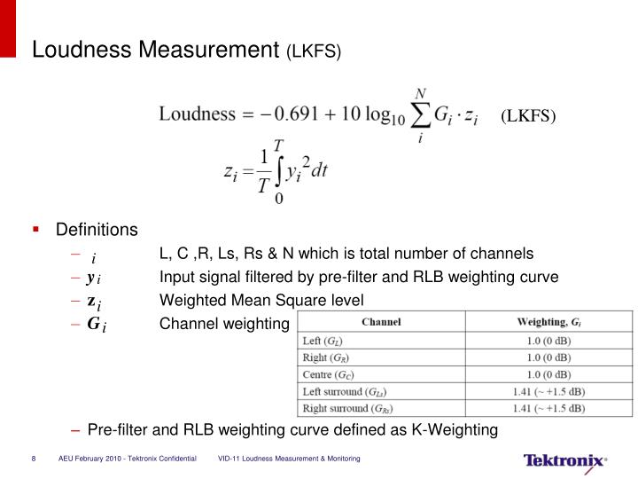 Loudness Measurement